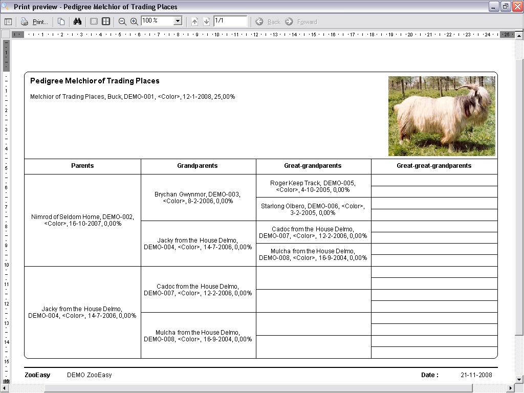 The Breeders Standard Pedigree Program For Rabbits